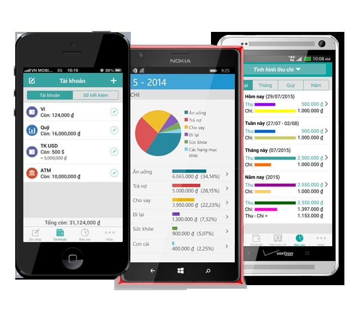 Phần mềm quản lý tài chính gia đình hữu ích