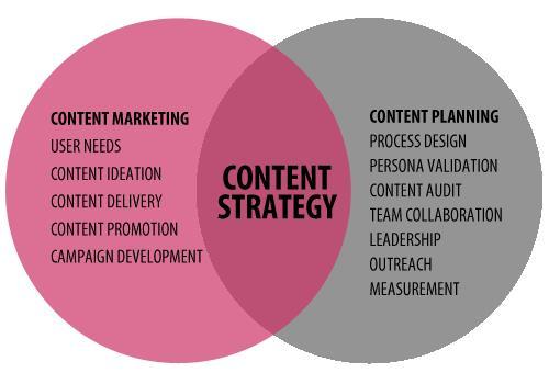 Strategy là gì? Cách xây dựng chiến lược qua các ngành nghề