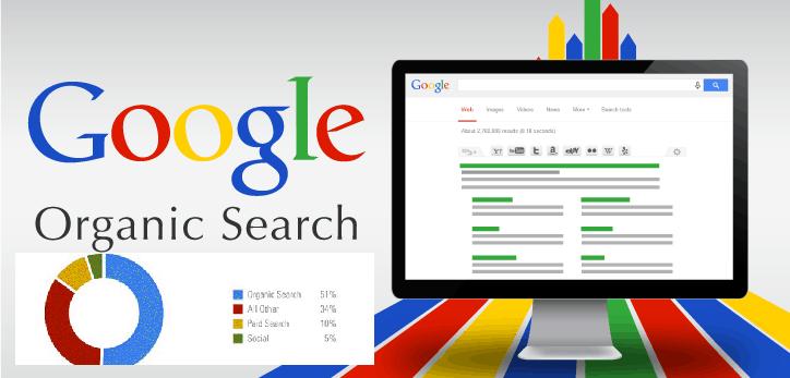 Organic Search là gì 99% Website Muốn Tăng * Đơn Hàng Phải Làm Ngay.
