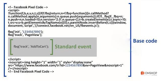 cách tạo pixel facebook và cách sử dụng pixel